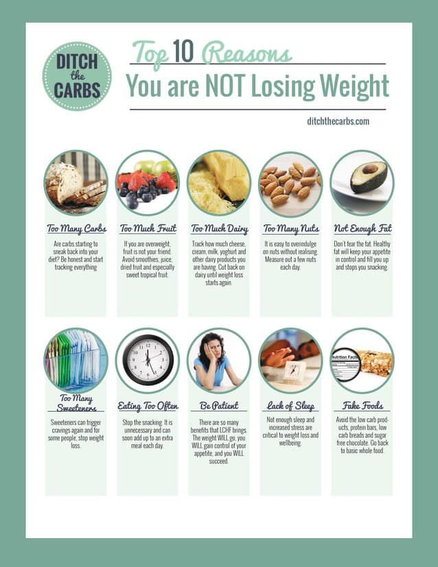 Low fat foods to eat to lose weight